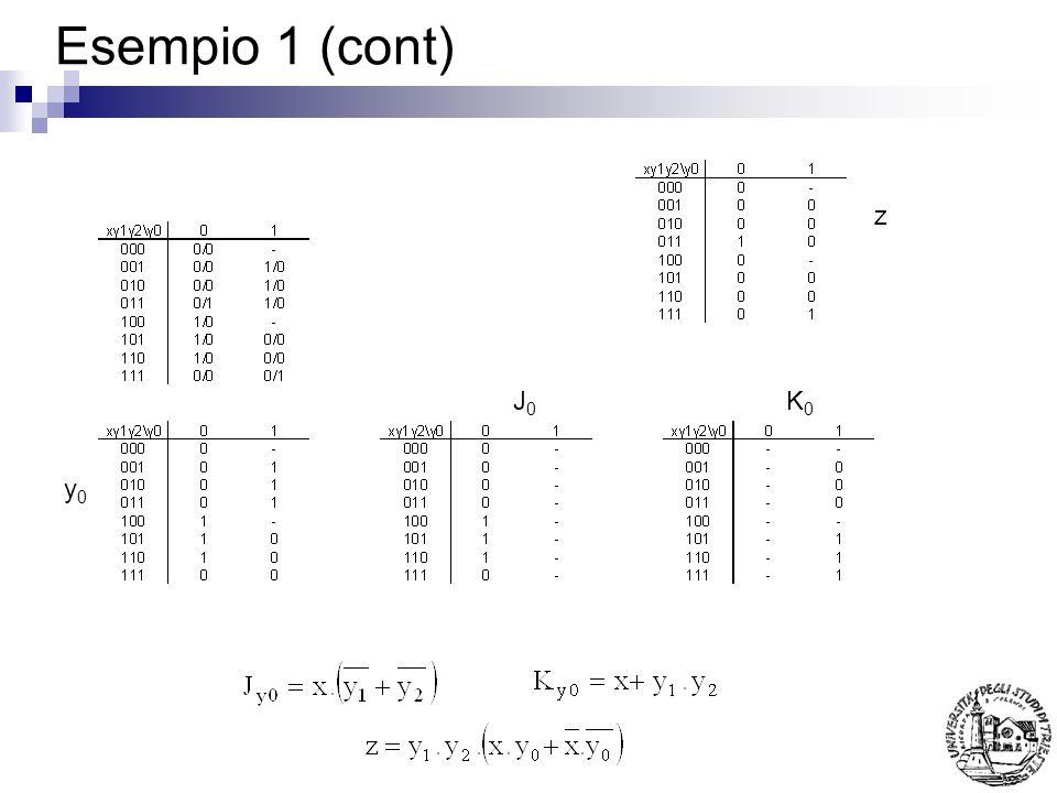 Esempio 1 (cont) z J0 K0 y0
