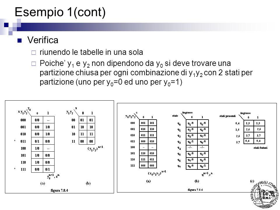 Esempio 1(cont) Verifica riunendo le tabelle in una sola