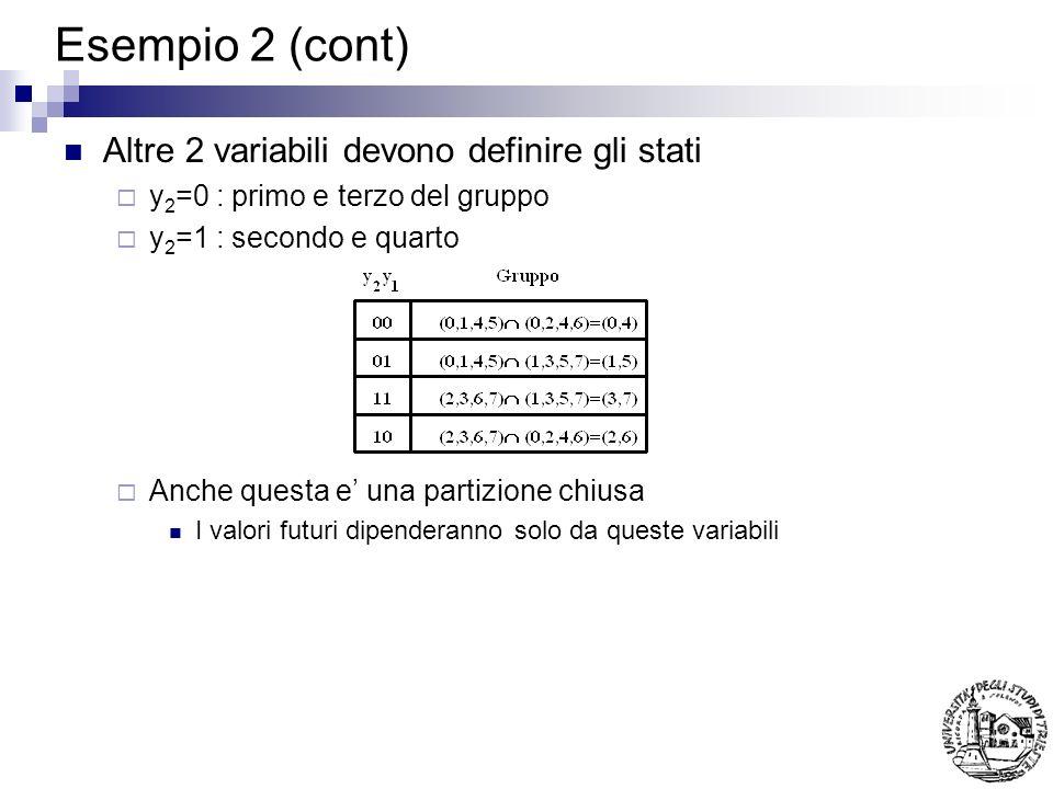 Esempio 2 (cont) Altre 2 variabili devono definire gli stati