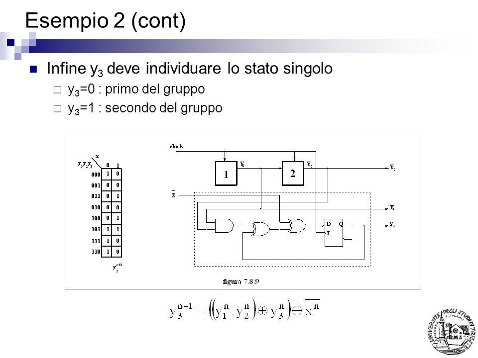 Esempio 2 (cont) Infine y3 deve individuare lo stato singolo