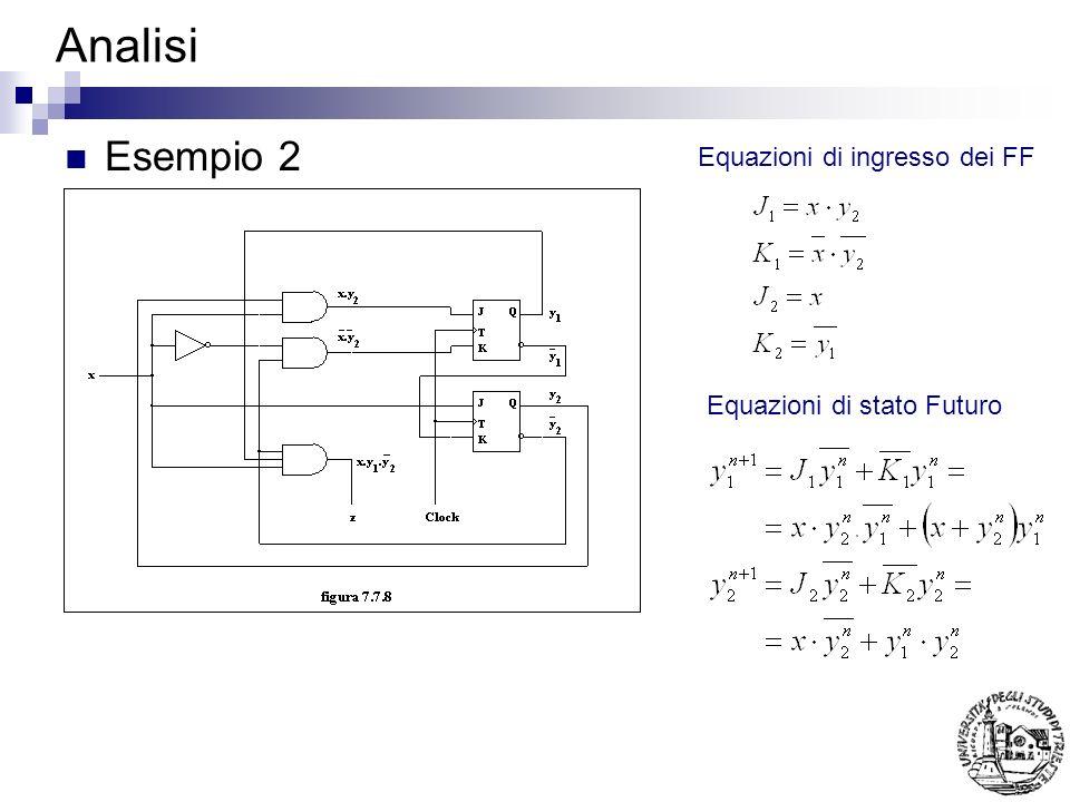 Analisi Esempio 2 Equazioni di ingresso dei FF