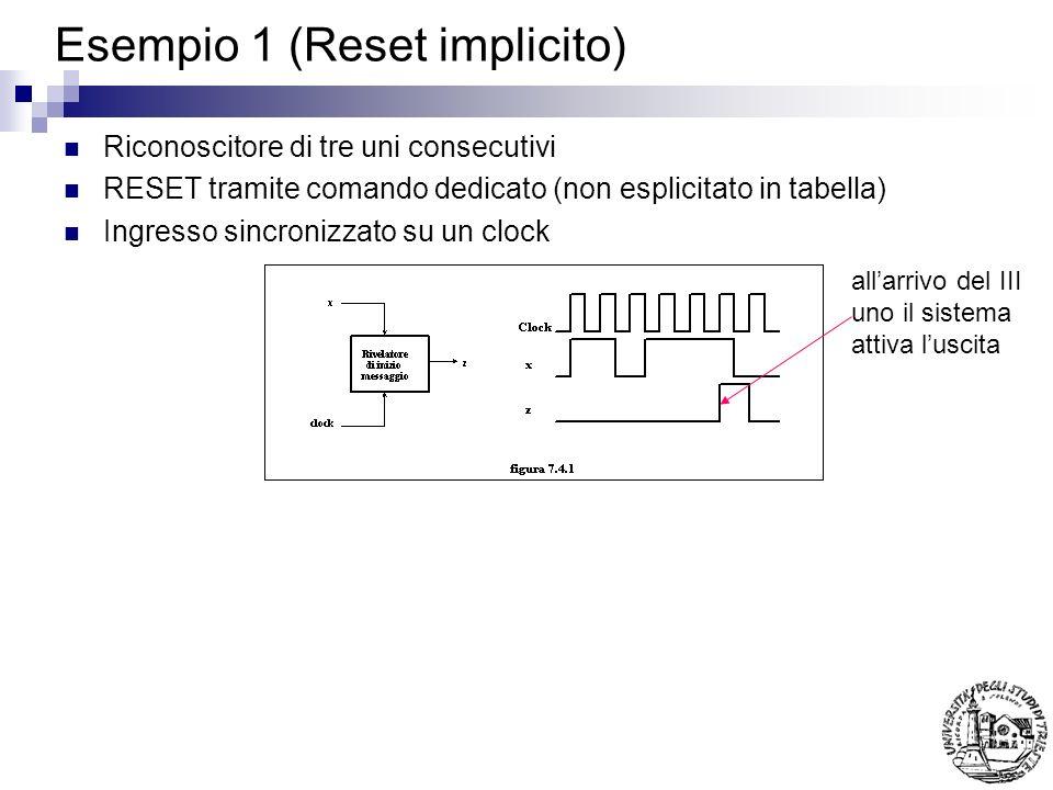Esempio 1 (Reset implicito)