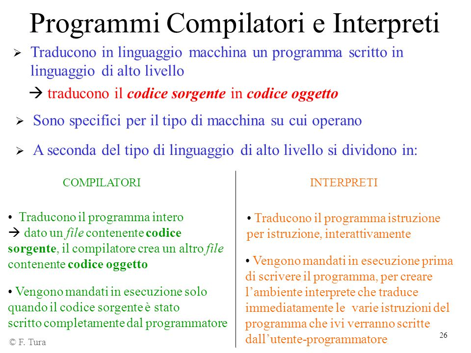 Programmi Compilatori e Interpreti