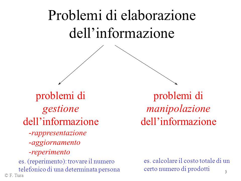 problemi di gestione dell'informazione