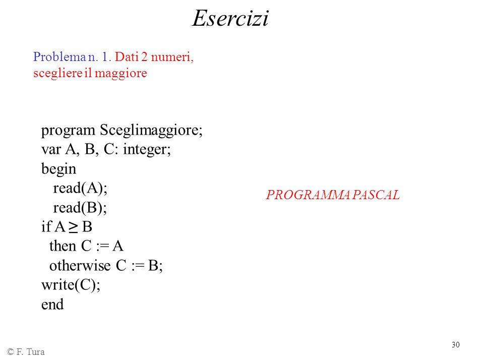 Esercizi program Sceglimaggiore; var A, B, C: integer; begin read(A);