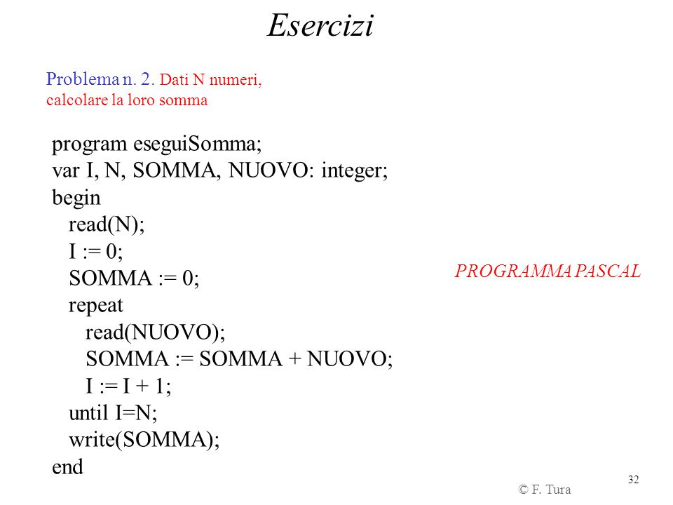 Esercizi program eseguiSomma; var I, N, SOMMA, NUOVO: integer; begin