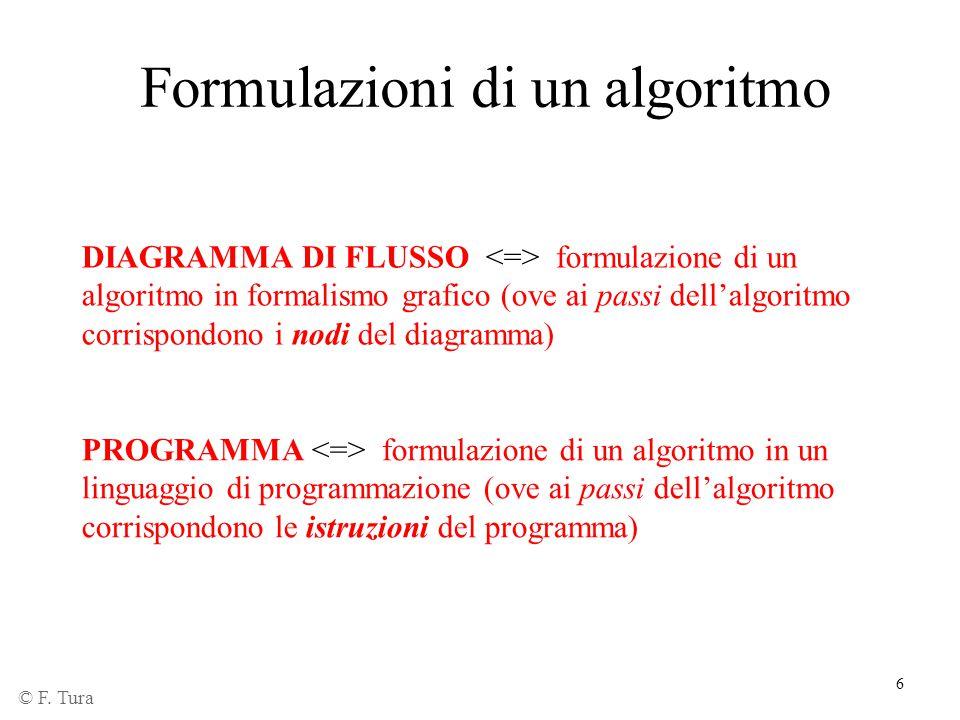Formulazioni di un algoritmo