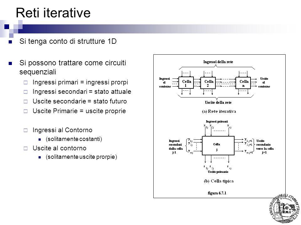 Reti iterative Si tenga conto di strutture 1D