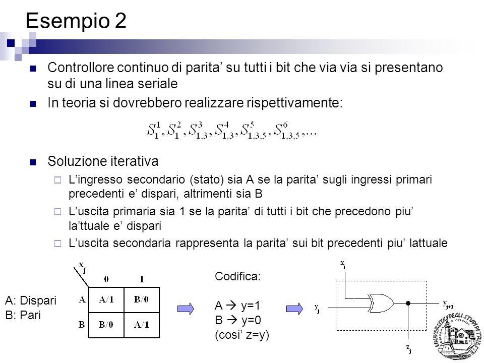 Esempio 2 Controllore continuo di parita' su tutti i bit che via via si presentano su di una linea seriale.