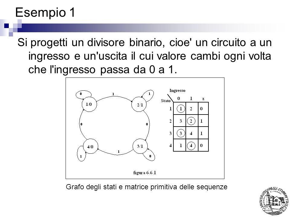 Esempio 1 Si progetti un divisore binario, cioe un circuito a un ingresso e un uscita il cui valore cambi ogni volta che l ingresso passa da 0 a 1.