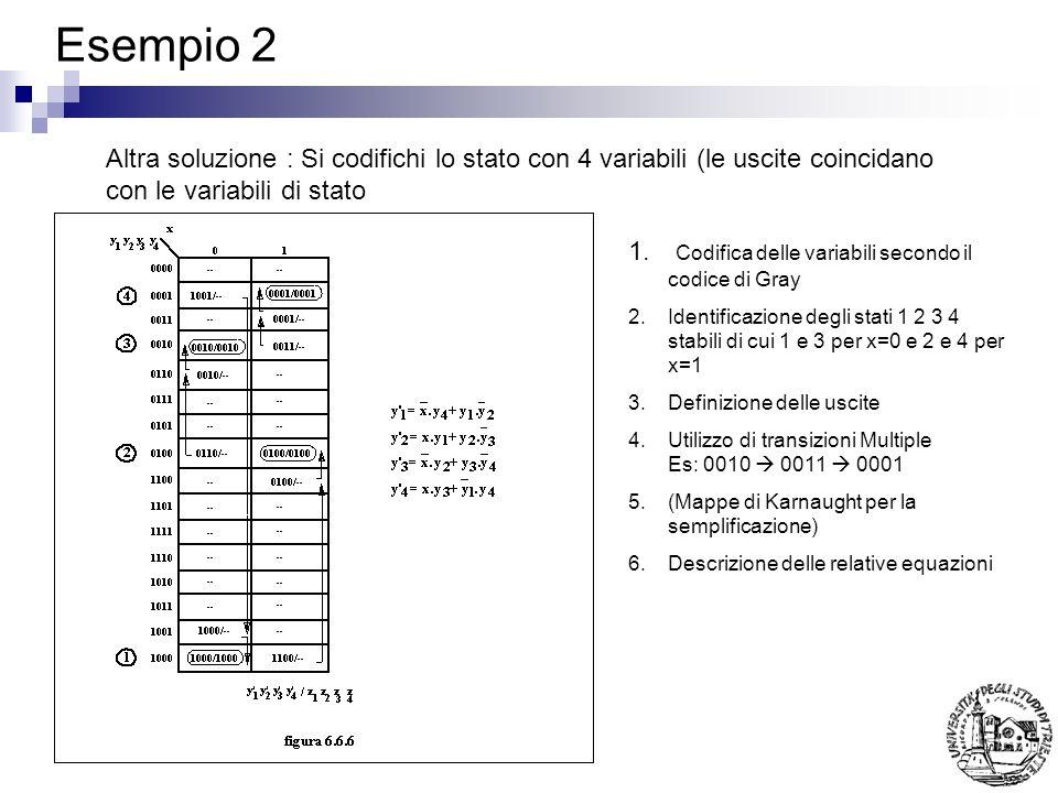 Esempio 2 Altra soluzione : Si codifichi lo stato con 4 variabili (le uscite coincidano con le variabili di stato.