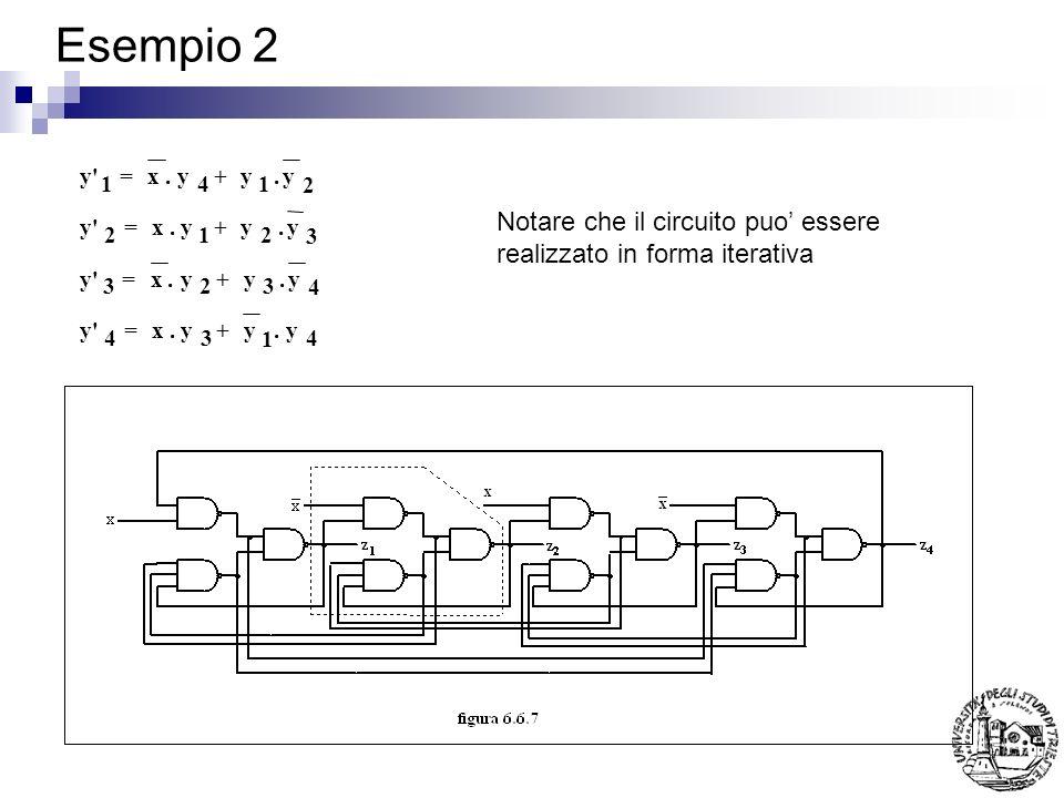 Esempio 2 4 1 3 2 y . x y + = Notare che il circuito puo' essere realizzato in forma iterativa