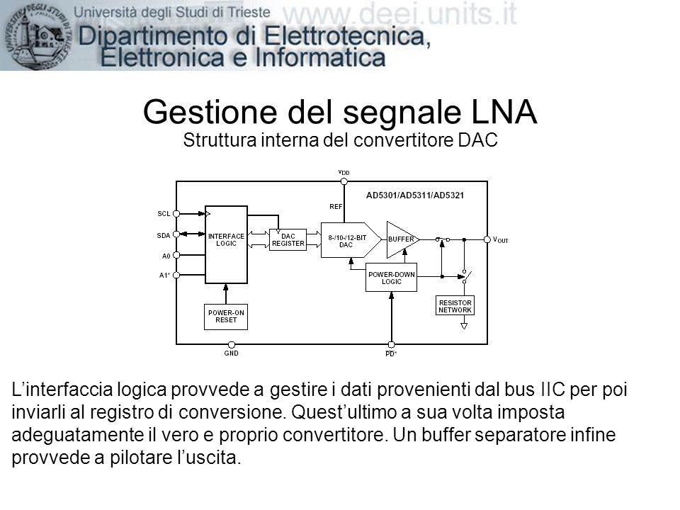 Gestione del segnale LNA