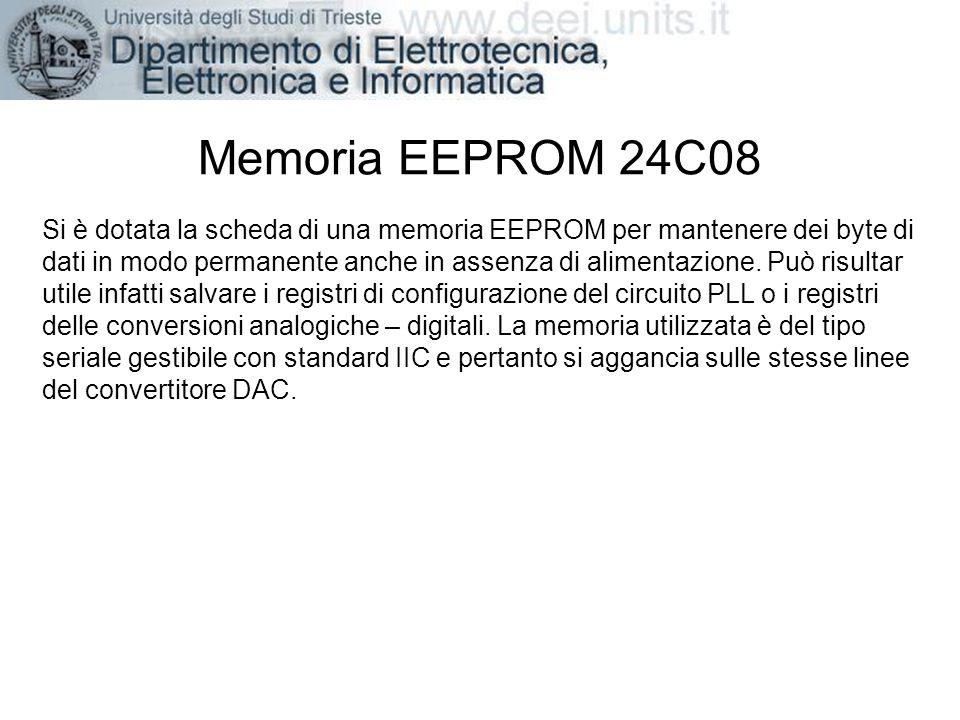 Memoria EEPROM 24C08