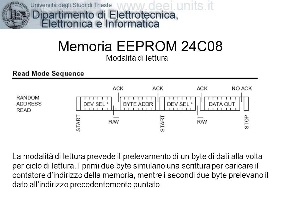 Memoria EEPROM 24C08 Modalità di lettura