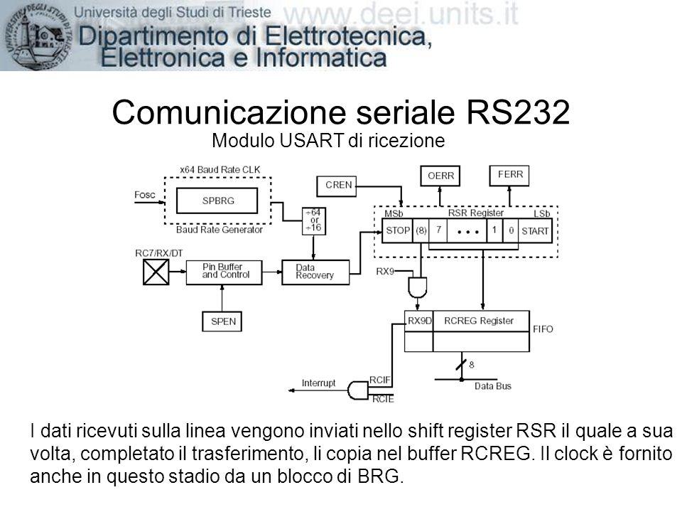 Comunicazione seriale RS232