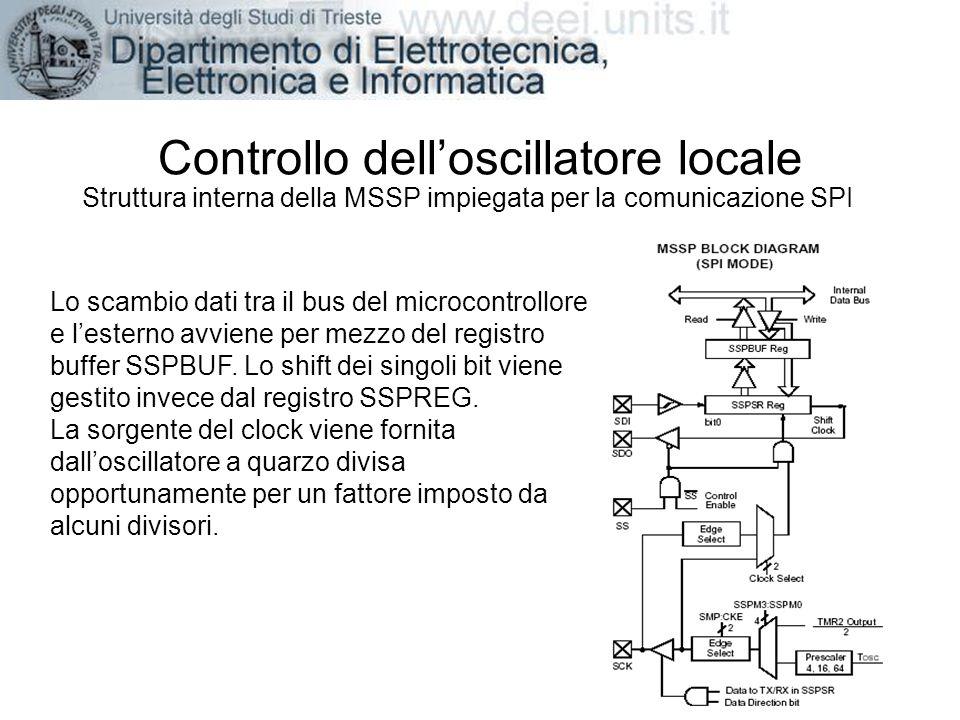 Controllo dell'oscillatore locale