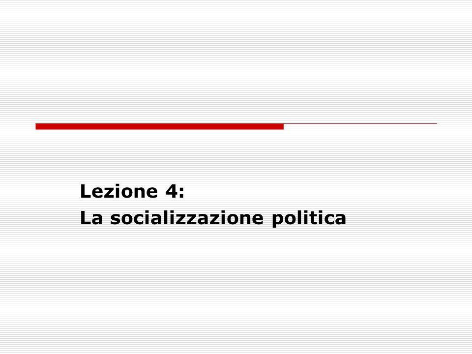 Lezione 4: La socializzazione politica