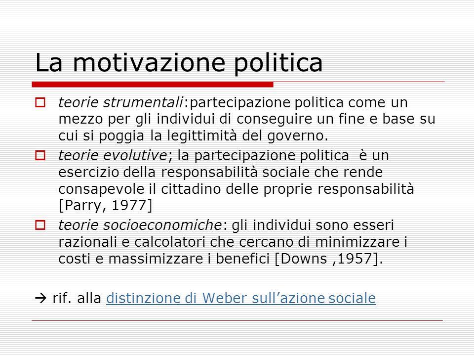 La motivazione politica