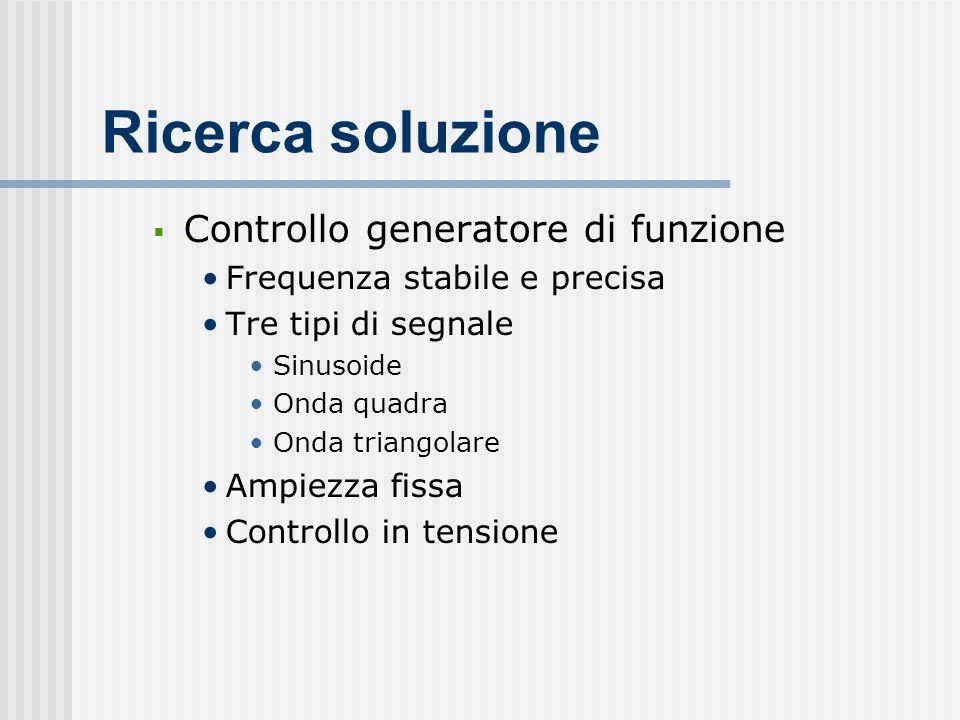 Ricerca soluzione Controllo generatore di funzione