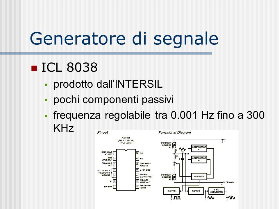 Generatore di segnale ICL 8038 prodotto dall'INTERSIL