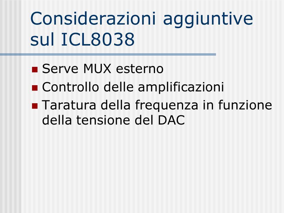 Considerazioni aggiuntive sul ICL8038