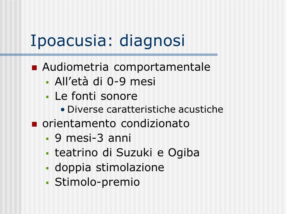 Ipoacusia: diagnosi Audiometria comportamentale All'età di 0-9 mesi