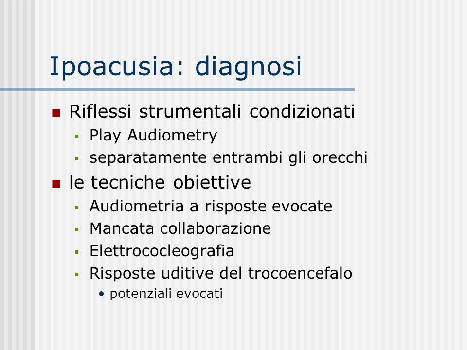 Ipoacusia: diagnosi Riflessi strumentali condizionati