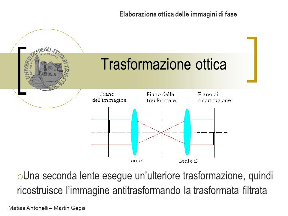 Trasformazione ottica