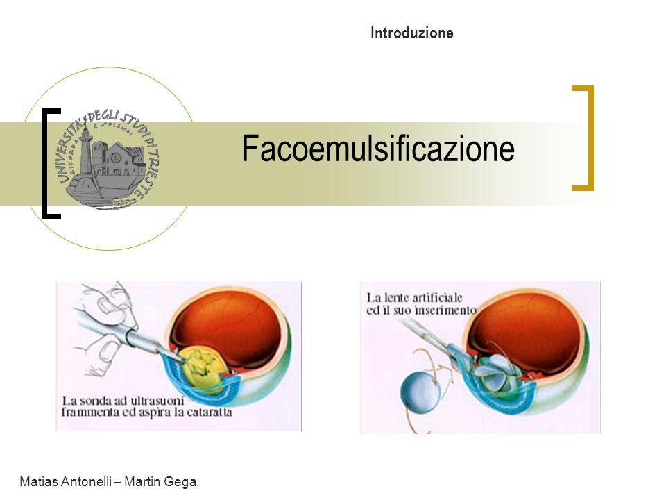 Introduzione Facoemulsificazione Matias Antonelli – Martin Gega
