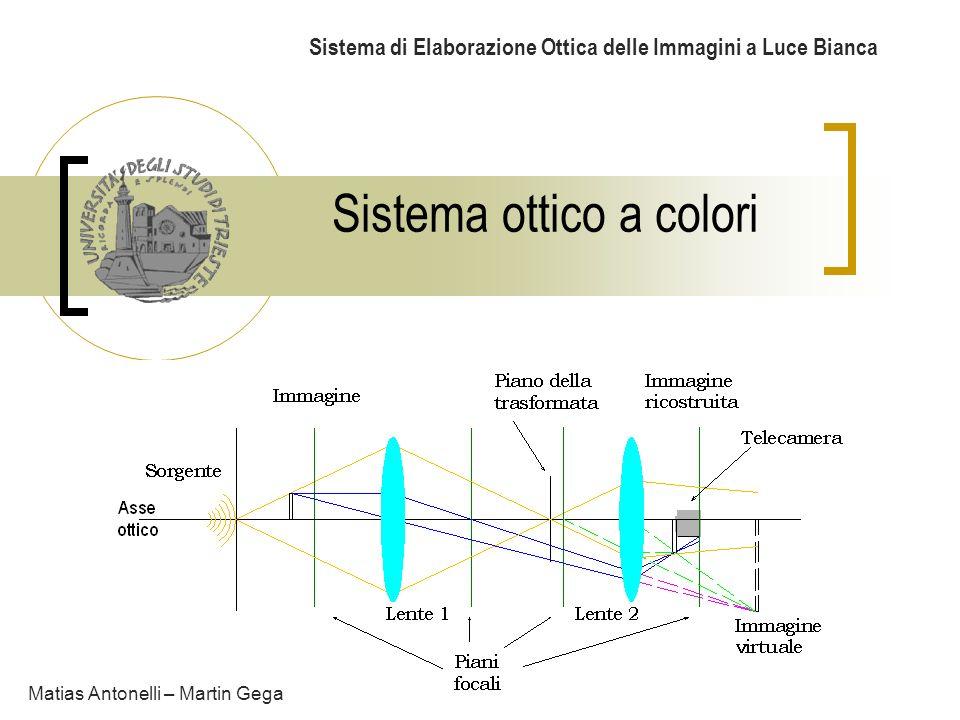 Sistema ottico a colori
