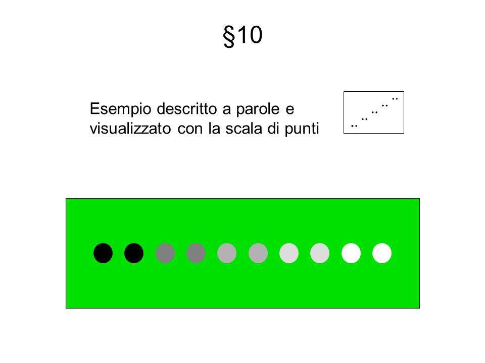 §10 Esempio descritto a parole e visualizzato con la scala di punti