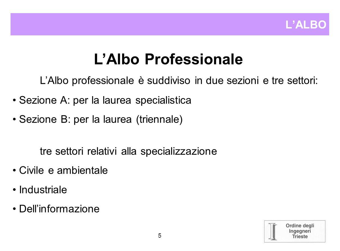 L'Albo Professionale L'ALBO