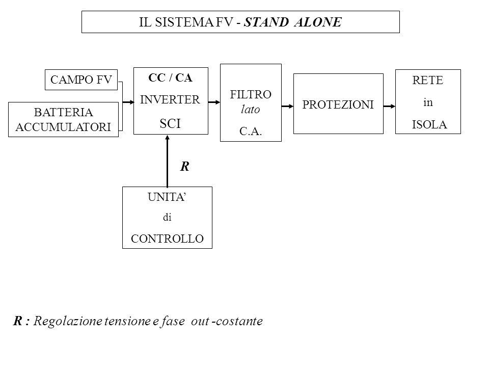 IL SISTEMA FV - STAND ALONE