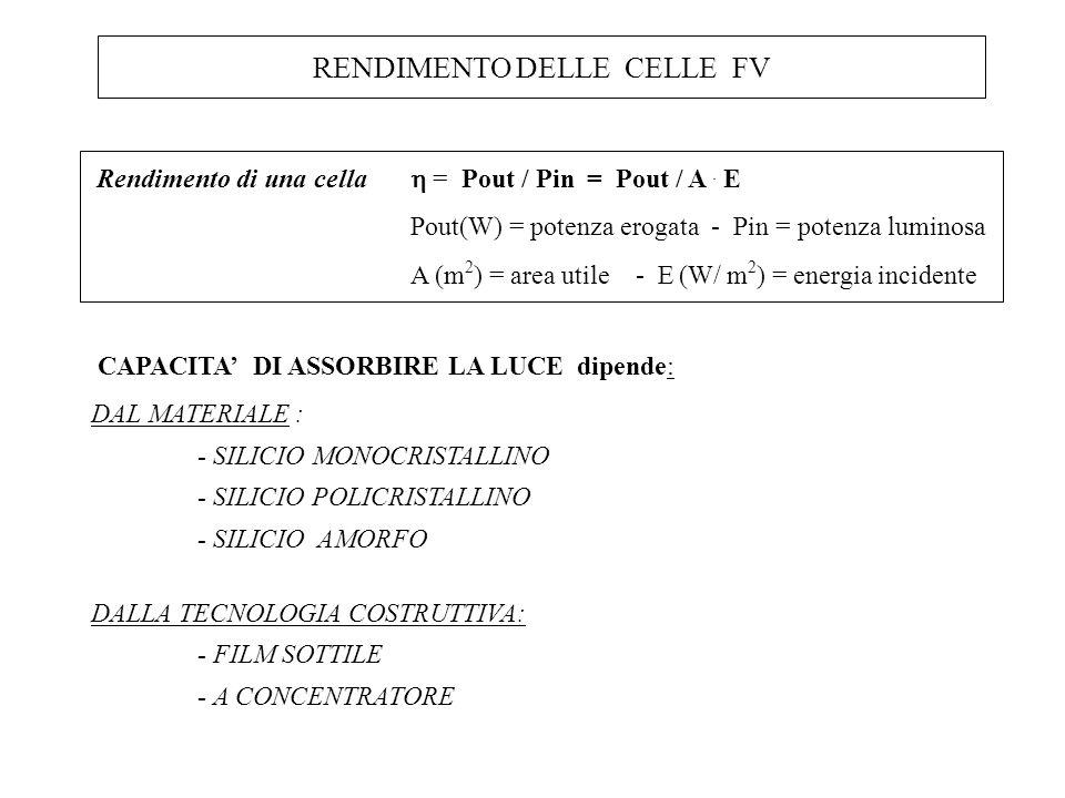 RENDIMENTO DELLE CELLE FV