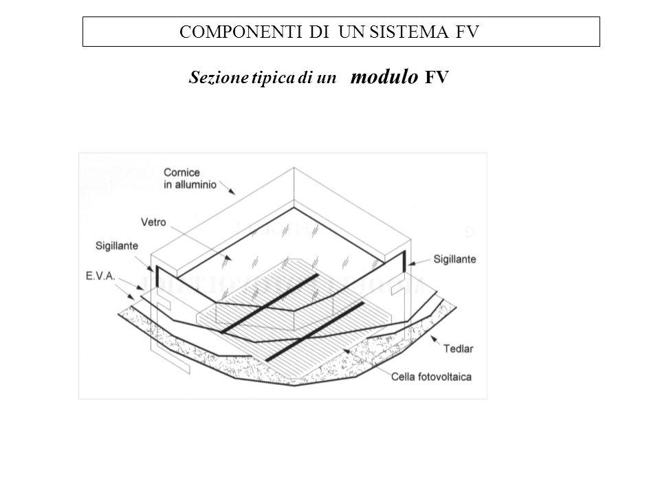 Sezione tipica di un modulo FV