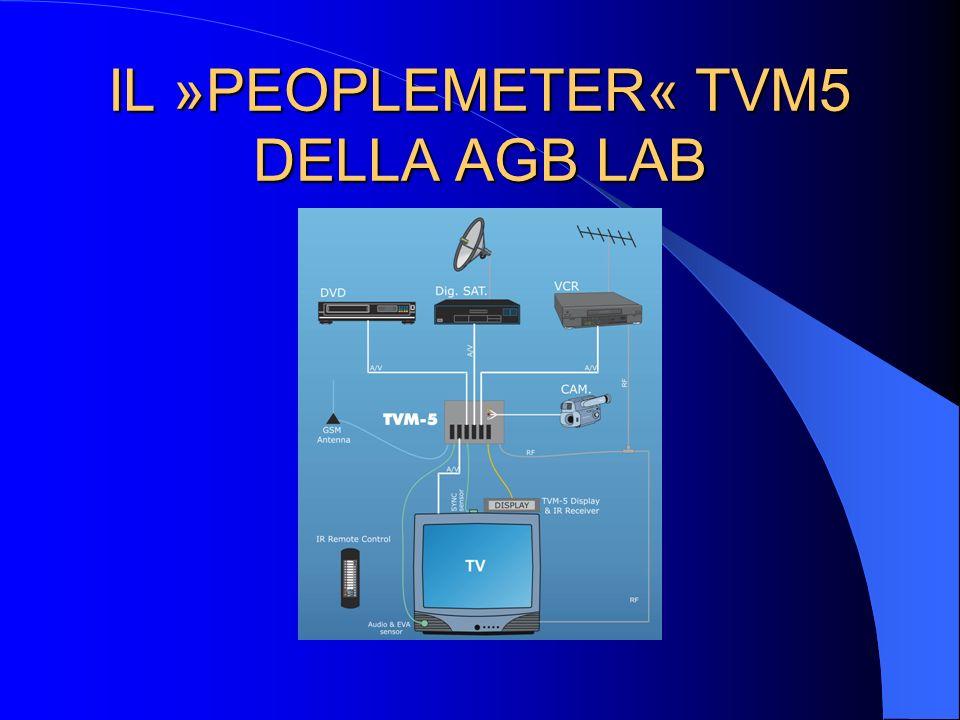 IL »PEOPLEMETER« TVM5 DELLA AGB LAB