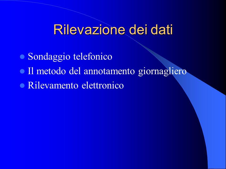 Rilevazione dei dati Sondaggio telefonico