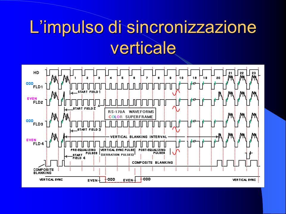 L'impulso di sincronizzazione verticale