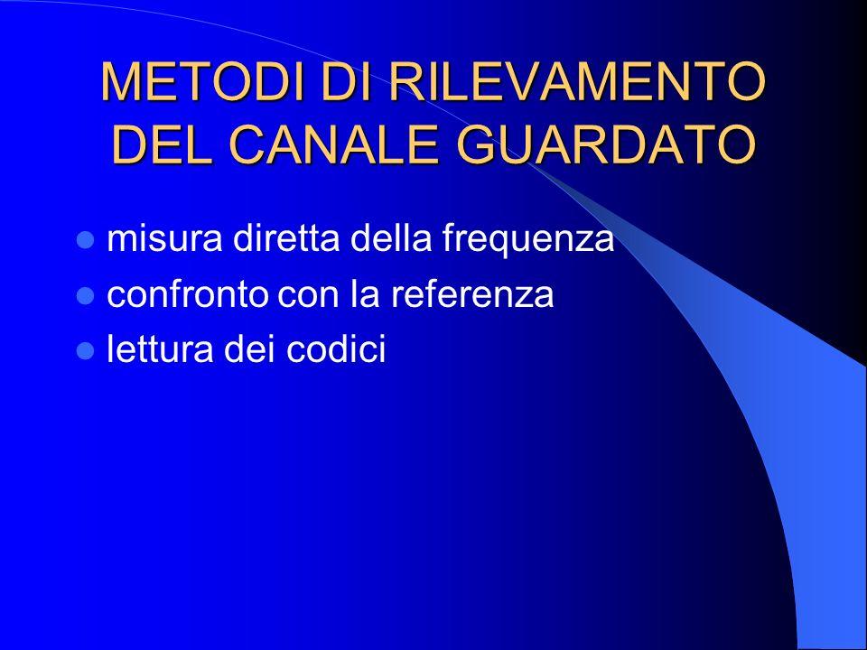 METODI DI RILEVAMENTO DEL CANALE GUARDATO