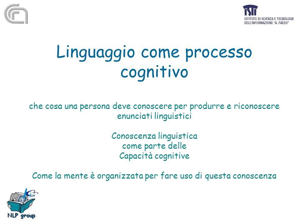 Linguaggio come processo cognitivo