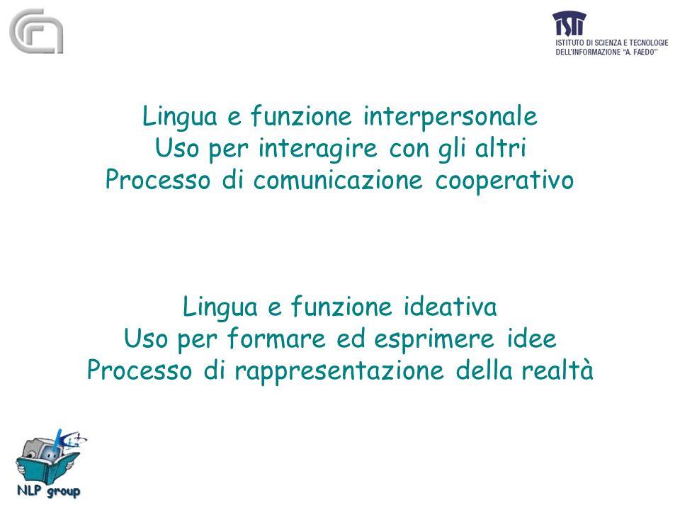 Lingua e funzione interpersonale Uso per interagire con gli altri
