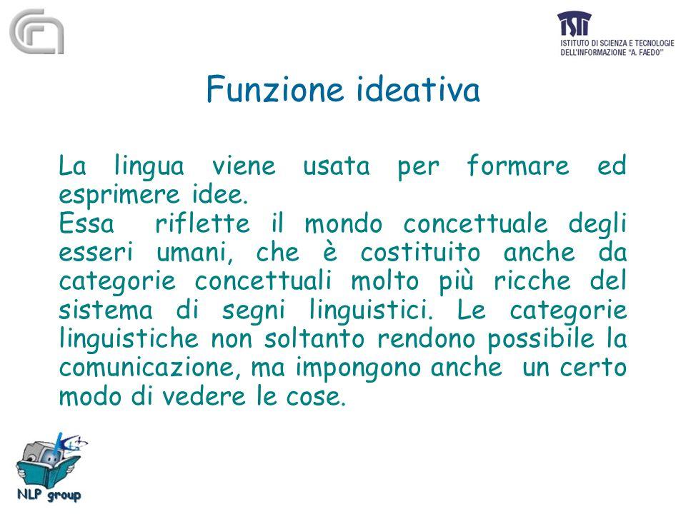 Funzione ideativa La lingua viene usata per formare ed esprimere idee.