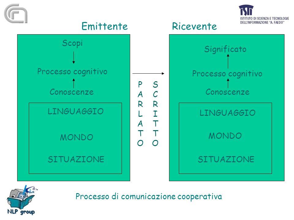 Processo di comunicazione cooperativa