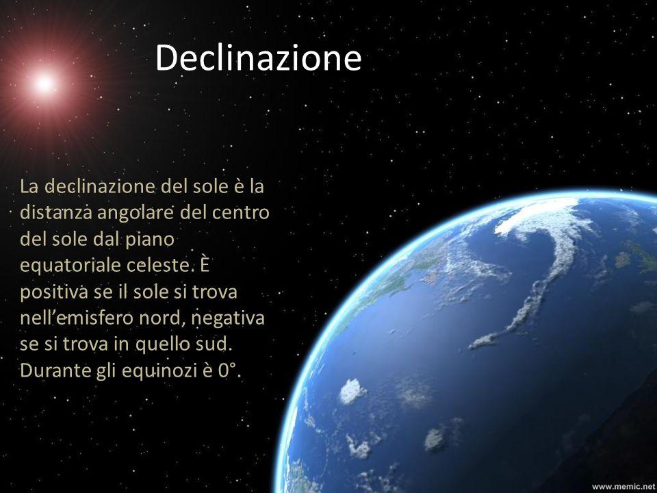Declinazione
