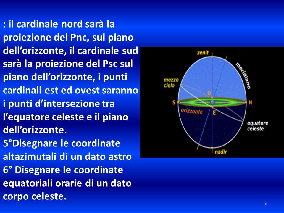 : il cardinale nord sarà la proiezione del Pnc, sul piano dell'orizzonte, il cardinale sud sarà la proiezione del Psc sul piano dell'orizzonte, i punti cardinali est ed ovest saranno i punti d'intersezione tra l'equatore celeste e il piano dell'orizzonte.