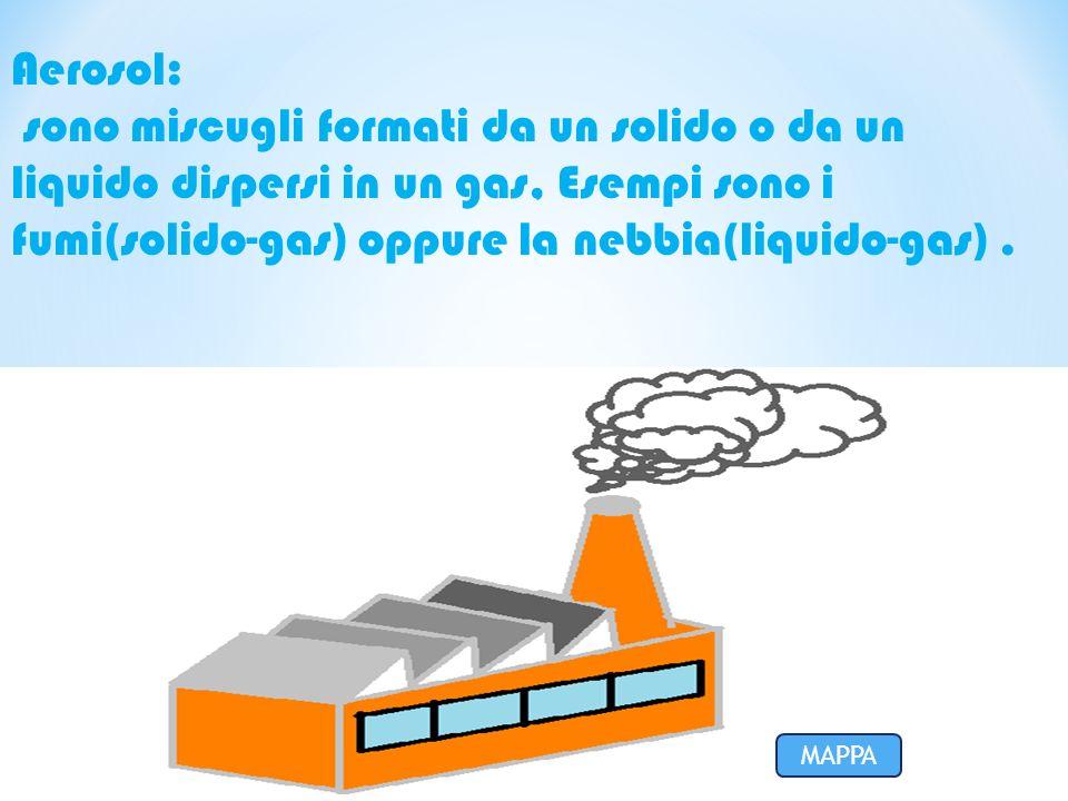 Aerosol: sono miscugli formati da un solido o da un liquido dispersi in un gas, Esempi sono i fumi(solido-gas) oppure la nebbia(liquido-gas) .