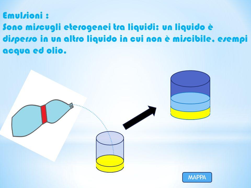 Emulsioni : Sono miscugli eterogenei tra liquidi: un liquido è disperso in un altro liquido in cui non è miscibile, esempi acqua ed olio.