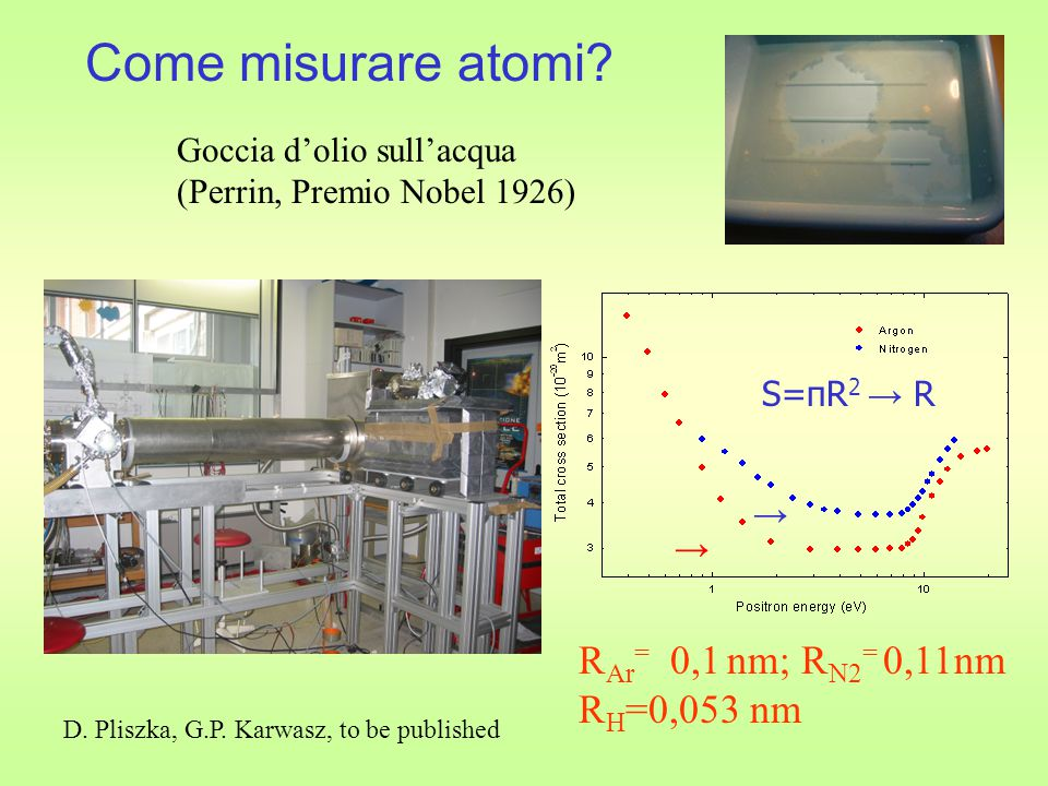 Come misurare atomi RAr= 0,1 nm; RN2= 0,11nm RH=0,053 nm