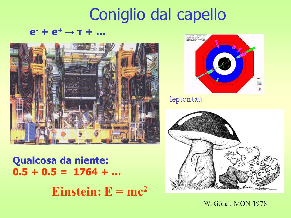 Coniglio dal capello Einstein: E = mc2 e- + e+ → τ + …